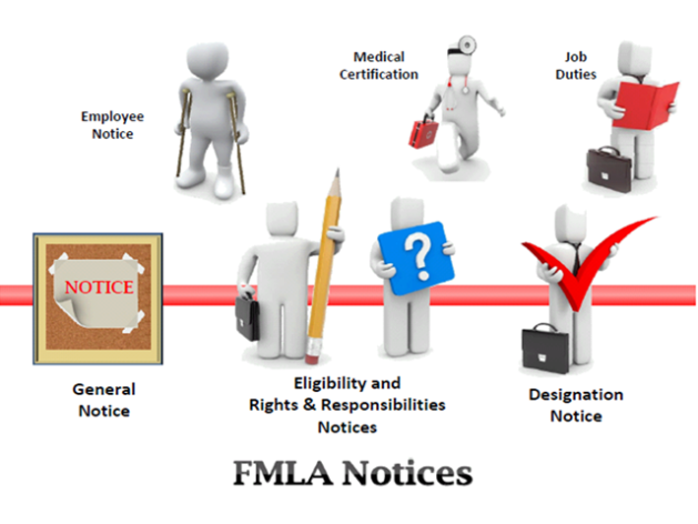 FMLA_Demonstrative